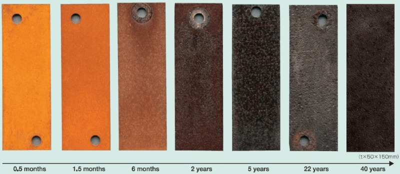 Perforated Corten Sheets Graepel Perforators