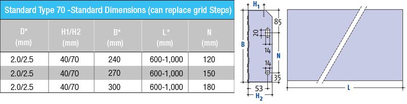 Graepels Perforated antslip step